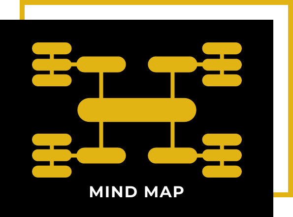 an example of a mind map framework
